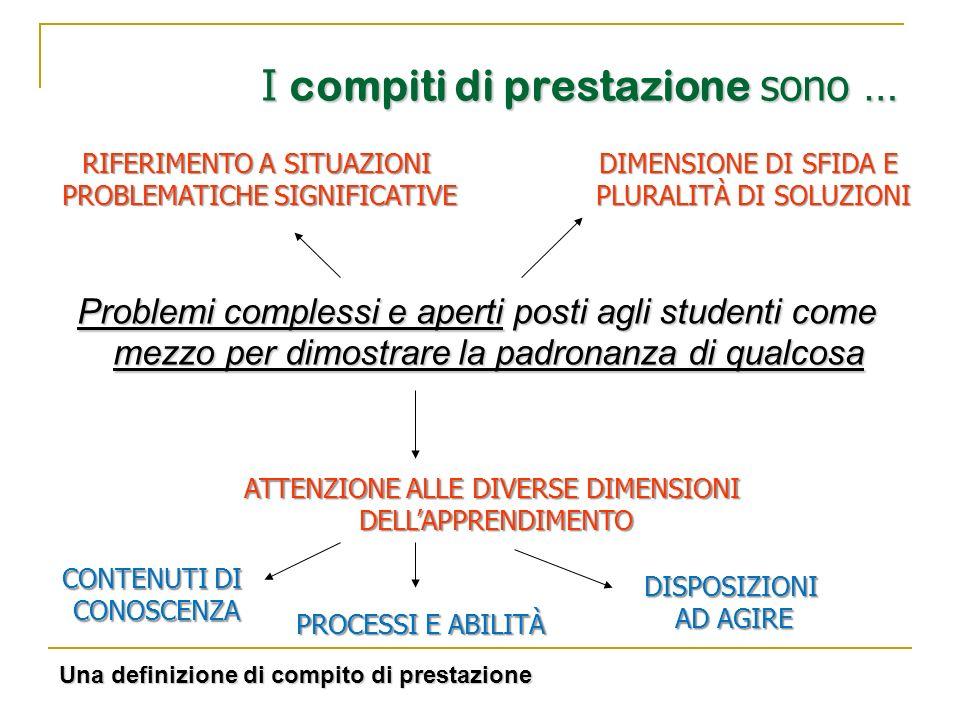 Problemi complessi e aperti posti agli studenti come mezzo per dimostrare la padronanza di qualcosa I compiti di prestazione sono … RIFERIMENTO A SITU