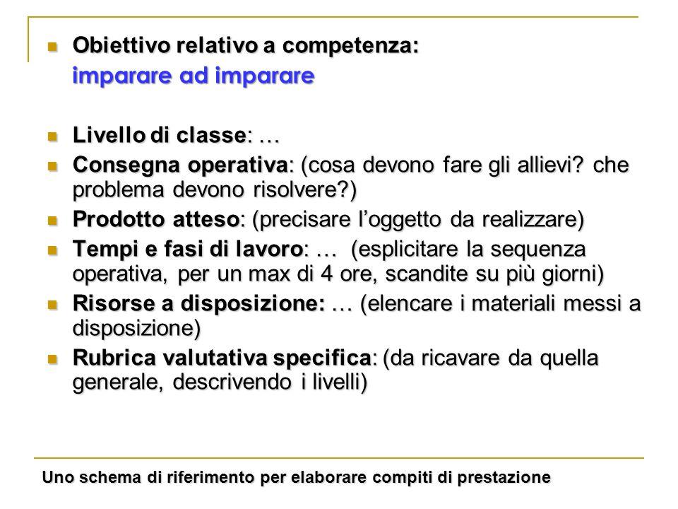 Obiettivo relativo a competenza: Obiettivo relativo a competenza: imparare ad imparare Livello di classe: … Livello di classe: … Consegna operativa: (