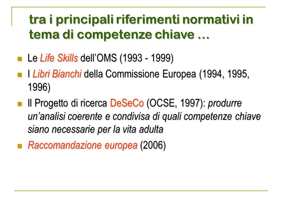 tra i principali riferimenti normativi in tema di competenze chiave … Le Life Skills dell'OMS (1993 - 1999) Le Life Skills dell'OMS (1993 - 1999) I Li