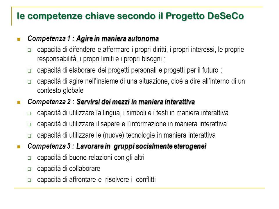 le competenze chiave secondo il Progetto DeSeCo Agire in maniera autonoma Competenza 1 : Agire in maniera autonoma  capacità di difendere e affermare