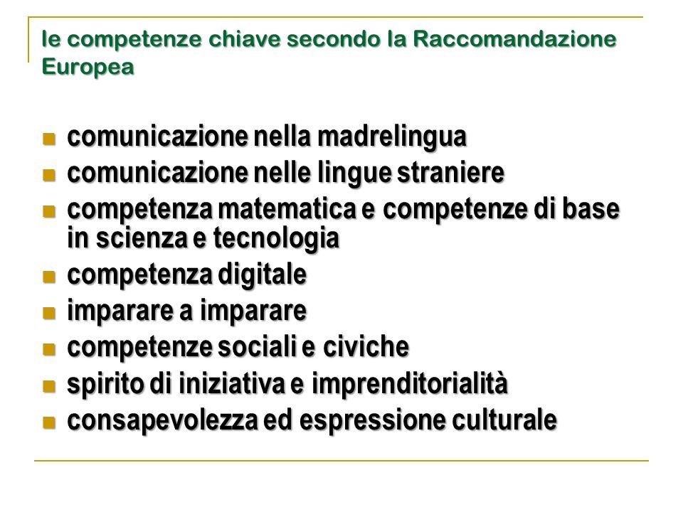 le competenze chiave secondo la Raccomandazione Europea comunicazione nella madrelingua comunicazione nella madrelingua comunicazione nelle lingue str