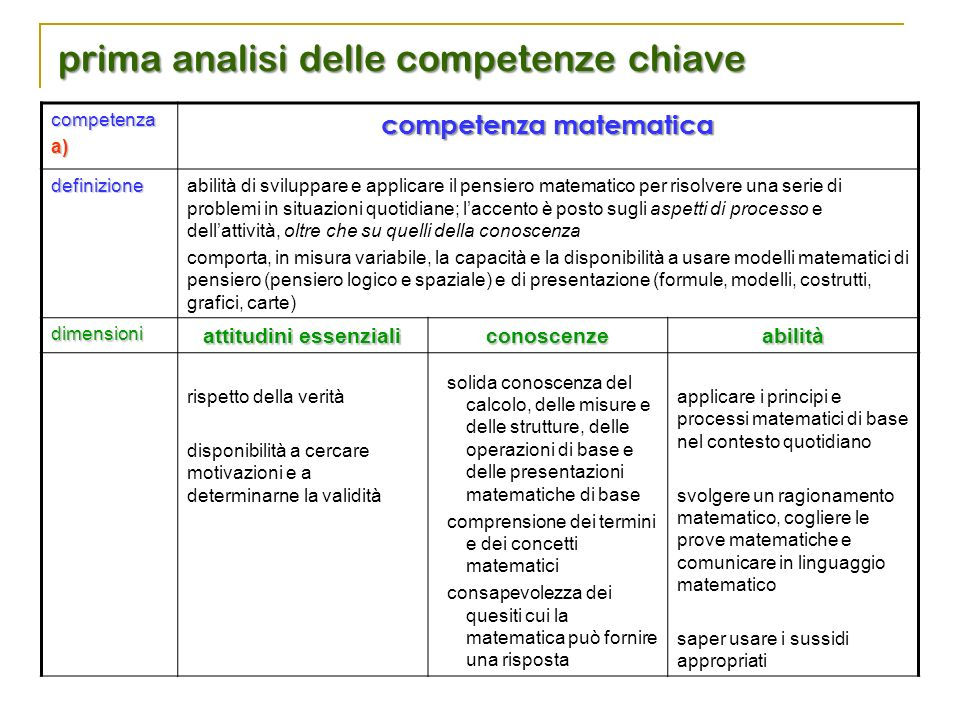 competenzaa) competenza matematica definizione abilità di sviluppare e applicare il pensiero matematico per risolvere una serie di problemi in situazi