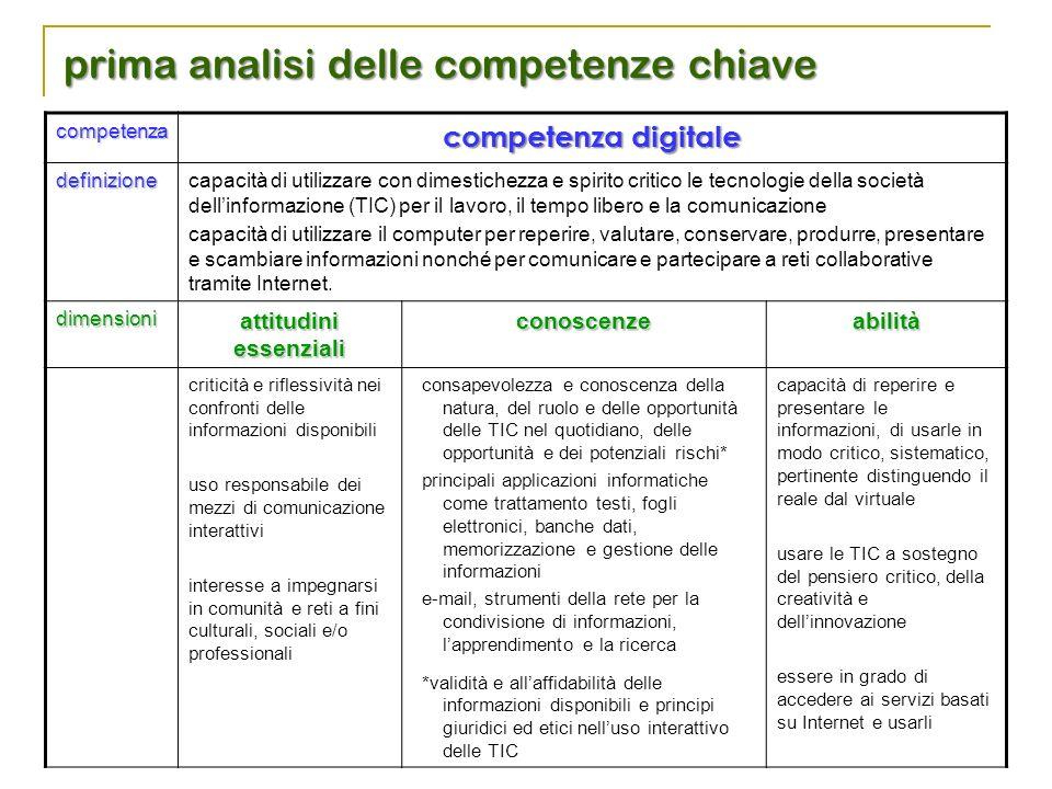 competenza competenza digitale definizione capacità di utilizzare con dimestichezza e spirito critico le tecnologie della società dell'informazione (T