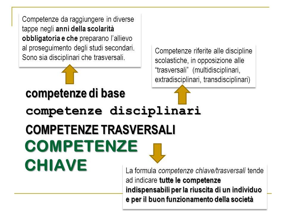 COMPETENZE CHIAVE competenze di base competenze disciplinari COMPETENZE TRASVERSALI Competenze da raggiungere in diverse tappe negli anni della scolar