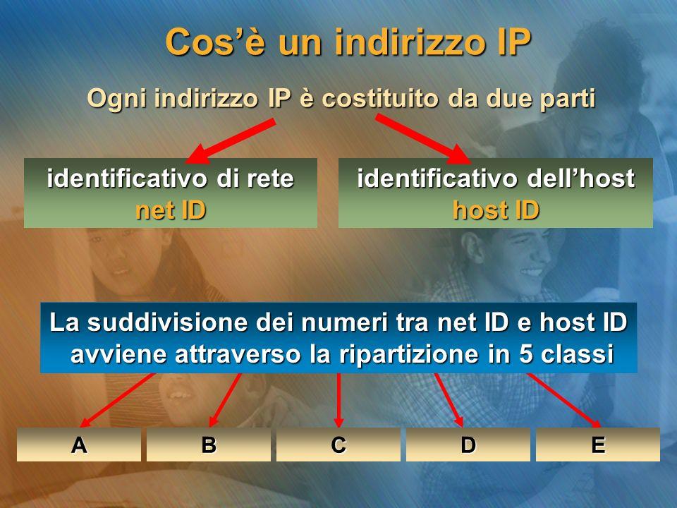Cos'è un indirizzo IP Ogni indirizzo IP è costituito da due parti identificativo di rete net ID identificativo dell'host host ID La suddivisione dei numeri tra net ID e host ID avviene attraverso la ripartizione in 5 classi avviene attraverso la ripartizione in 5 classi AEBCD