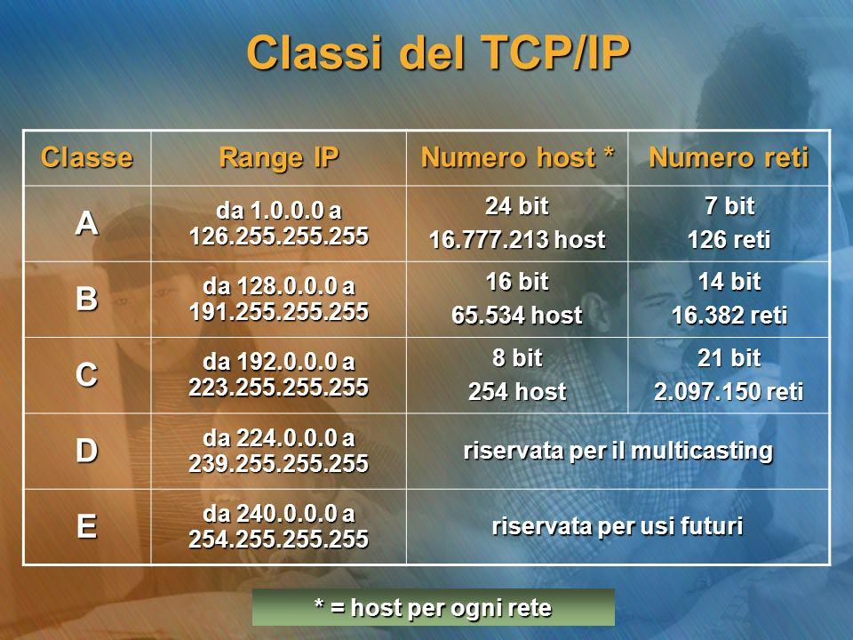 Classi del TCP/IP Classe Range IP Numero host * Numero reti A da 1.0.0.0 a 126.255.255.255 24 bit 16.777.213 host 7 bit 126 reti B da 128.0.0.0 a 191.255.255.255 16 bit 65.534 host 14 bit 16.382 reti C da 192.0.0.0 a 223.255.255.255 8 bit 254 host 21 bit 2.097.150 reti D da 224.0.0.0 a 239.255.255.255 riservata per il multicasting E da 240.0.0.0 a 254.255.255.255 riservata per usi futuri * = host per ogni rete