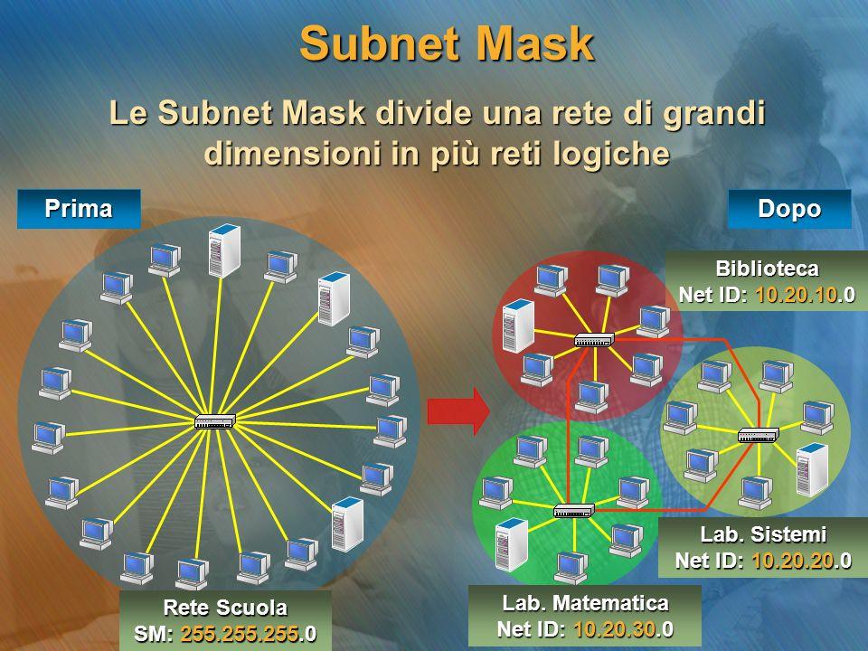 Biblioteca Net ID: 10.20.10.0 Subnet Mask Le Subnet Mask divide una rete di grandi dimensioni in più reti logiche Rete Scuola SM: 255.255.255.0 Lab.