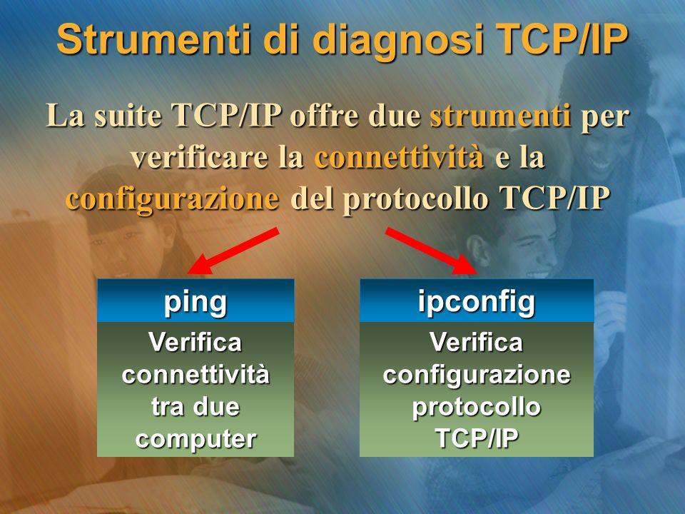Strumenti di diagnosi TCP/IP La suite TCP/IP offre due strumenti per verificare la connettività e la configurazione del protocollo TCP/IP pingipconfig Verifica connettività tra due computer Verifica configurazione protocollo TCP/IP