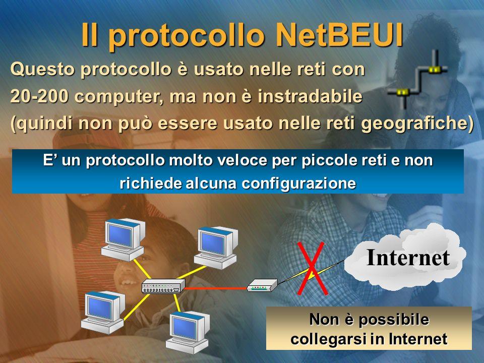 Il protocollo NetBEUI Questo protocollo è usato nelle reti con Questo protocollo è usato nelle reti con 20-200 computer, ma non è instradabile 20-200 computer, ma non è instradabile (quindi non può essere usato nelle reti geografiche) (quindi non può essere usato nelle reti geografiche) Internet E' un protocollo molto veloce per piccole reti e non richiede alcuna configurazione Non è possibile collegarsi in Internet