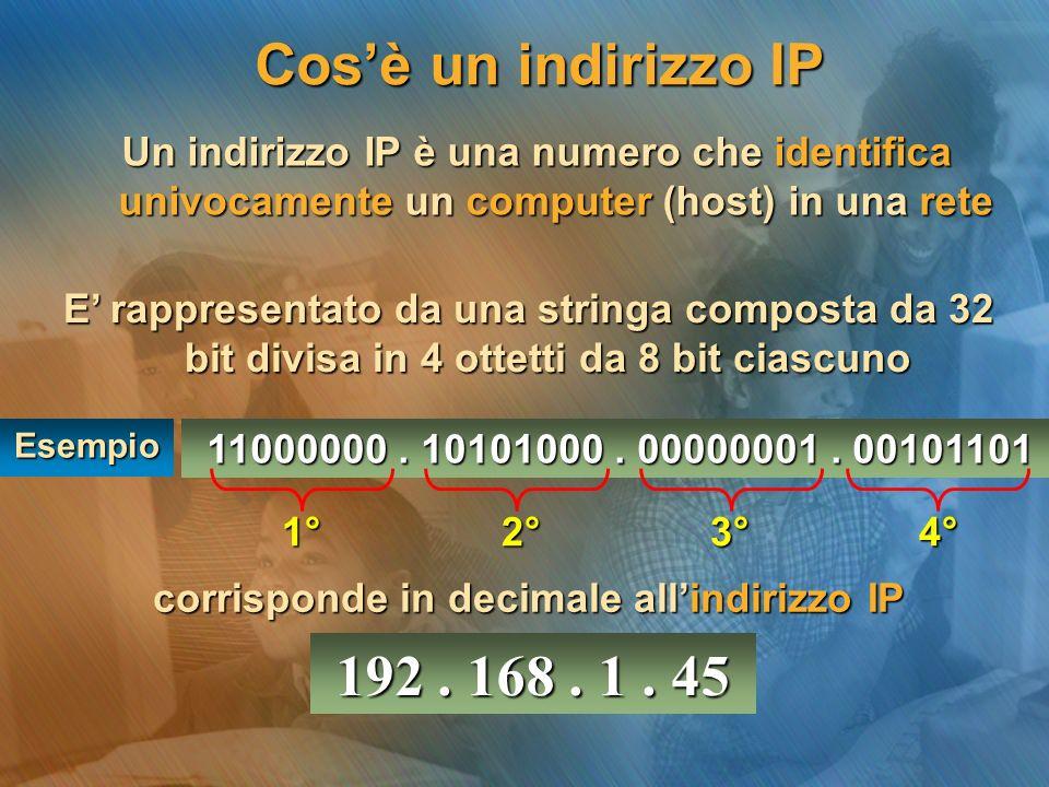 Un indirizzo IP è una numero che identifica univocamente un computer (host) in una rete Cos'è un indirizzo IP E' rappresentato da una stringa composta