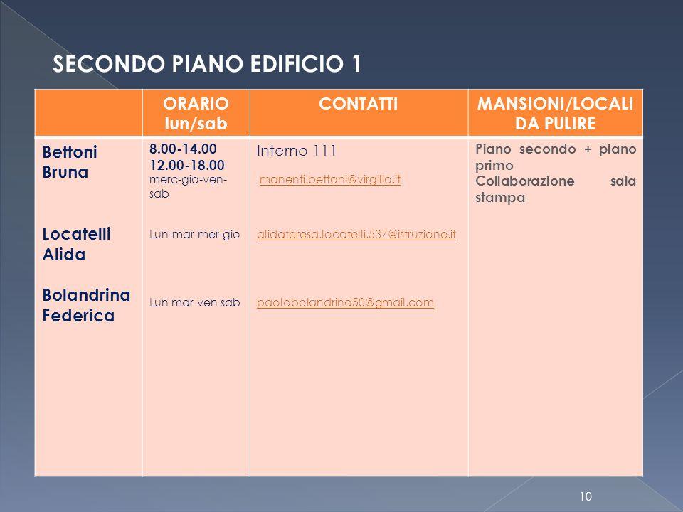 10 ORARIO lun/sab CONTATTIMANSIONI/LOCALI DA PULIRE Bettoni Bruna Locatelli Alida Bolandrina Federica 8.00-14.00 12.00-18.00 merc-gio-ven- sab Lun-mar