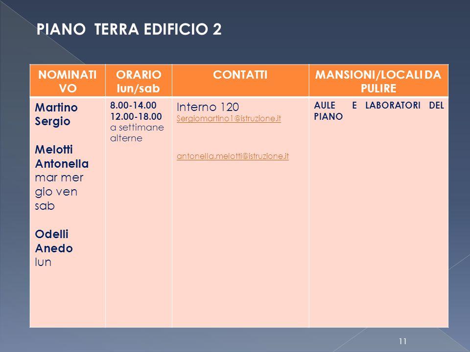 11 NOMINATI VO ORARIO lun/sab CONTATTIMANSIONI/LOCALI DA PULIRE Martino Sergio Melotti Antonella mar mer gio ven sab Odelli Anedo lun 8.00-14.00 12.00