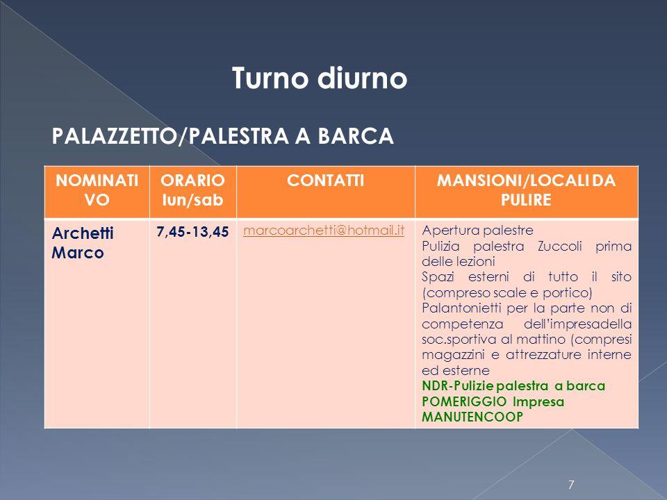 7 Turno diurno NOMINATI VO ORARIO lun/sab CONTATTIMANSIONI/LOCALI DA PULIRE Archetti Marco 7,45-13,45 marcoarchetti@hotmail.itApertura palestre Pulizi