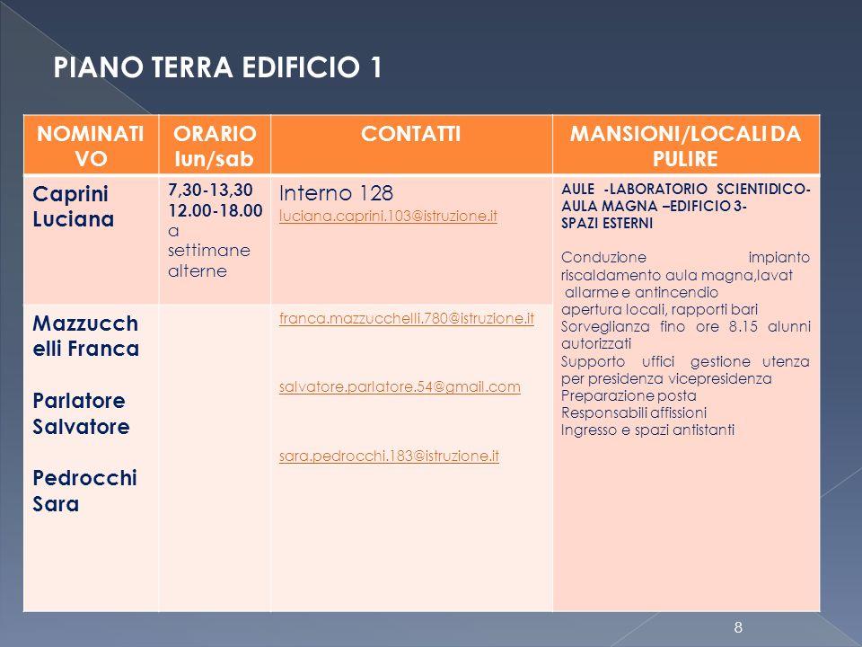 8 NOMINATI VO ORARIO lun/sab CONTATTIMANSIONI/LOCALI DA PULIRE Caprini Luciana 7,30-13,30 12.00-18.00 a settimane alterne Interno 128 l uciana.caprini