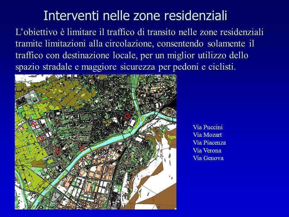 Interventi nelle zone residenziali L'obiettivo è limitare il traffico di transito nelle zone residenziali tramite limitazioni alla circolazione, consentendo solamente il traffico con destinazione locale, per un miglior utilizzo dello spazio stradale e maggiore sicurezza per pedoni e ciclisti.