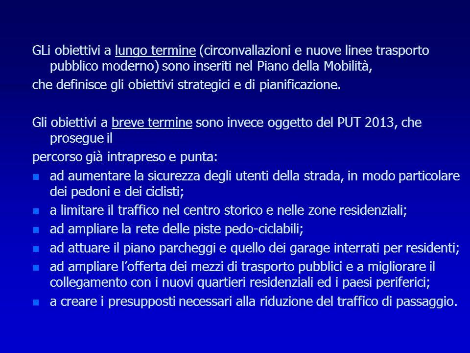 GLi obiettivi a lungo termine (circonvallazioni e nuove linee trasporto pubblico moderno) sono inseriti nel Piano della Mobilità, che definisce gli obiettivi strategici e di pianificazione.