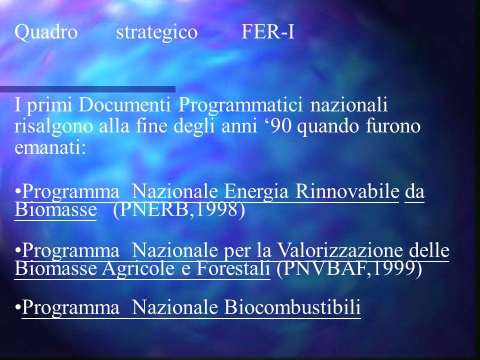 Quadro strategico FER-I I primi Documenti Programmatici nazionali risalgono alla fine degli anni '90 quando furono emanati: Programma Nazionale Energia Rinnovabile da Biomasse (PNERB,1998) Programma Nazionale per la Valorizzazione delle Biomasse Agricole e Forestali (PNVBAF,1999) Programma Nazionale Biocombustibili