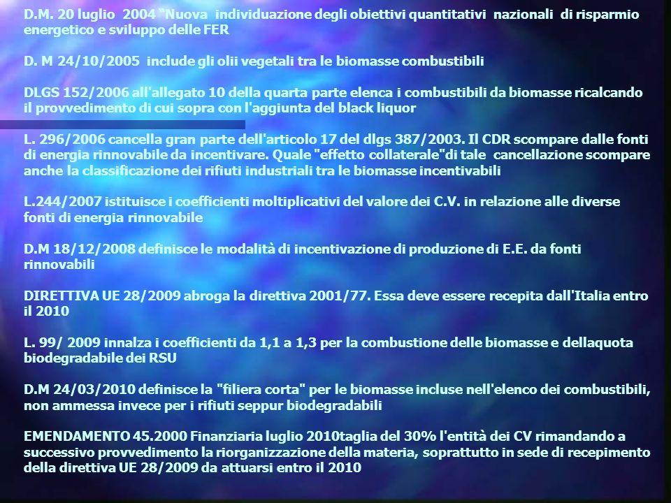 """D.M. 20 luglio 2004 """"Nuova individuazione degli obiettivi quantitativi nazionali di risparmio energetico e sviluppo delle FER D. M 24/10/2005 include"""
