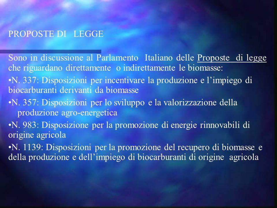 PROPOSTE DI LEGGE Sono in discussione al Parlamento Italiano delle Proposte di legge che riguardano direttamente o indirettamente le biomasse: N. 337: