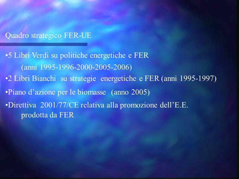 Quadro strategico FER-UE 5 Libri Verdi su politiche energetiche e FER (anni 1995-1996-2000-2005-2006) 2 Libri Bianchi su strategie energetiche e FER (anni 1995-1997) Piano d'azione per le biomasse (anno 2005) Direttiva 2001/77/CE relativa alla promozione dell'E.E.
