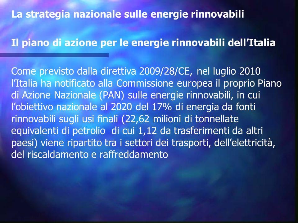 La strategia nazionale sulle energie rinnovabili Il piano di azione per le energie rinnovabili dell'Italia Come previsto dalla direttiva 2009/28/CE, nel luglio 2010 l'Italia ha notificato alla Commissione europea il proprio Piano di Azione Nazionale (PAN) sulle energie rinnovabili, in cui l'obiettivo nazionale al 2020 del 17% di energia da fonti rinnovabili sugli usi finali (22,62 milioni di tonnellate equivalenti di petrolio di cui 1,12 da trasferimenti da altri paesi) viene ripartito tra i settori dei trasporti, dell'elettricità, del riscaldamento e raffreddamento