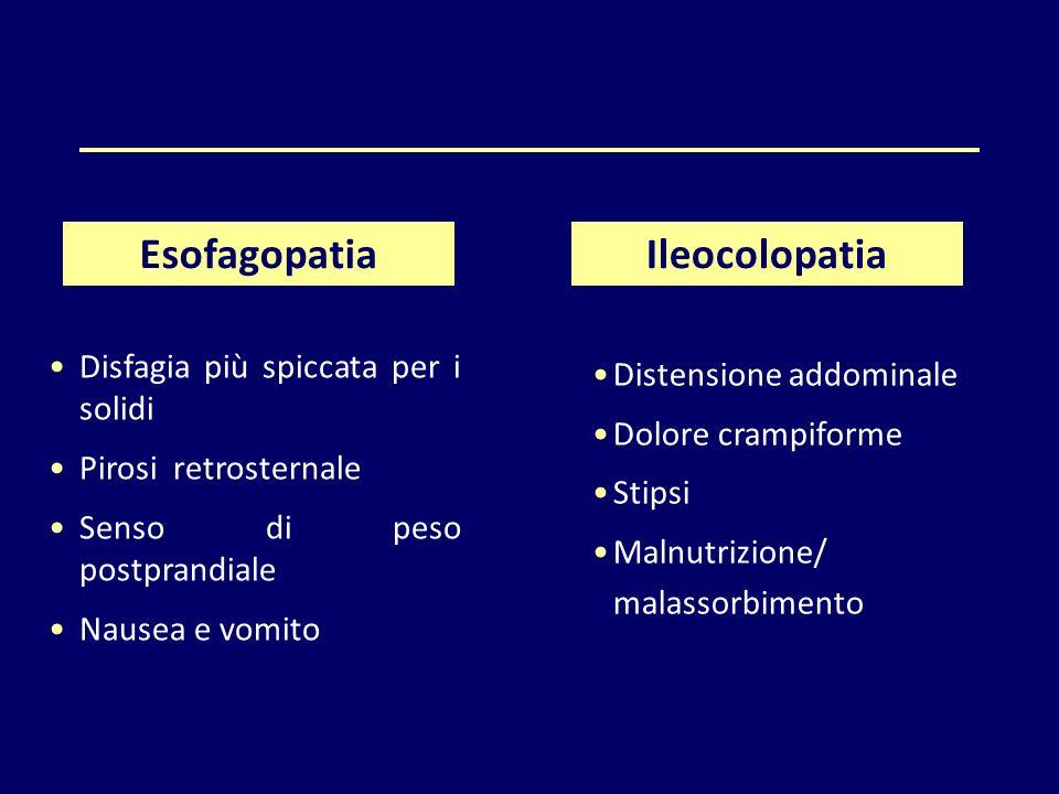 Disfagia più spiccata per i solidi Pirosi retrosternale Senso di peso postprandiale Nausea e vomito Distensione addominale Dolore crampiforme Stipsi M