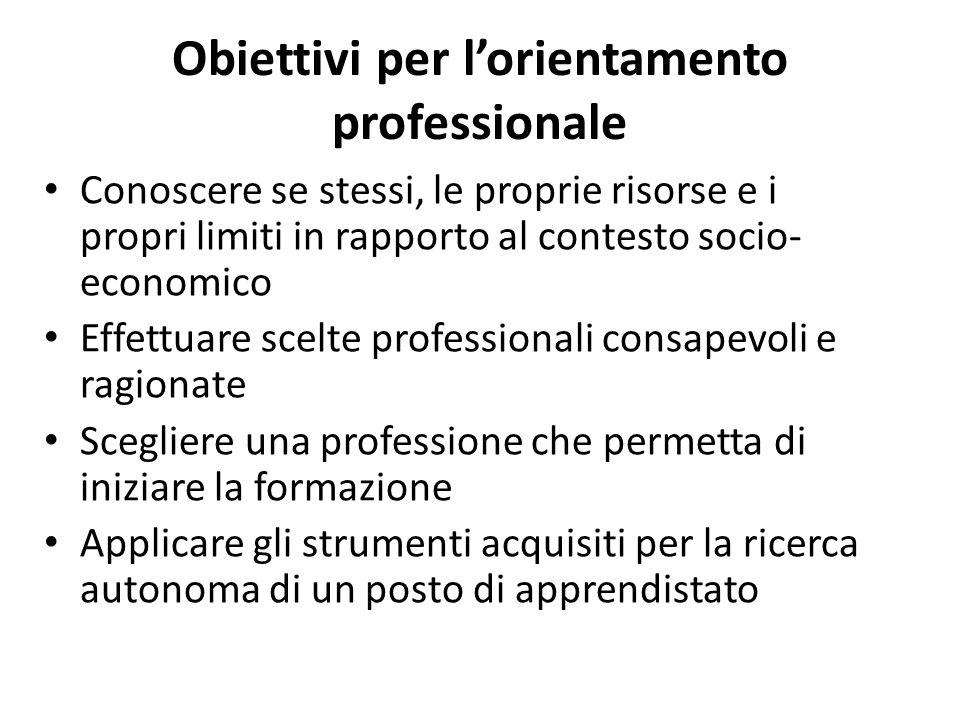 Obiettivi per l'orientamento professionale Conoscere se stessi, le proprie risorse e i propri limiti in rapporto al contesto socio- economico Effettua
