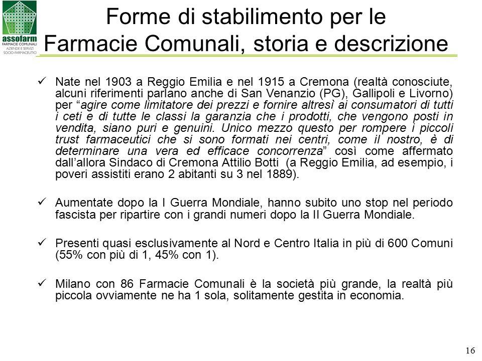 16 Forme di stabilimento per le Farmacie Comunali, storia e descrizione Nate nel 1903 a Reggio Emilia e nel 1915 a Cremona (realtà conosciute, alcuni