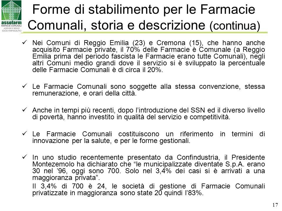 17 Nei Comuni di Reggio Emilia (23) e Cremona (15), che hanno anche acquisito Farmacie private, il 70% delle Farmacie è Comunale (a Reggio Emilia prim