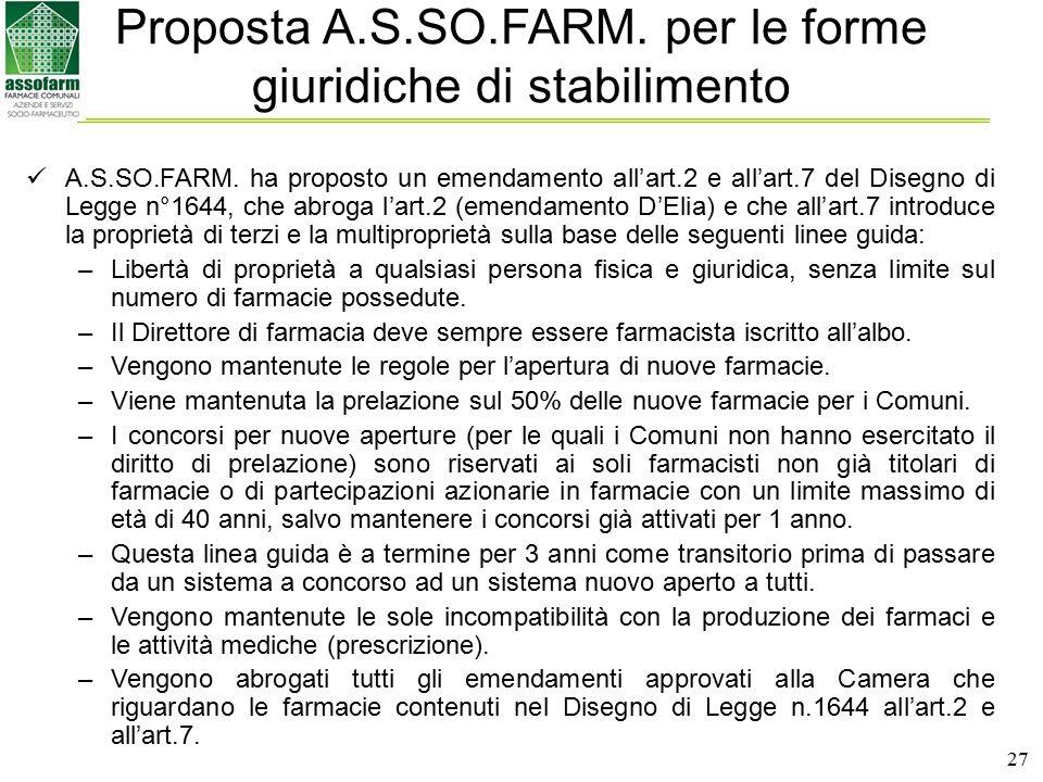 27 Proposta A.S.SO.FARM. per le forme giuridiche di stabilimento A.S.SO.FARM. ha proposto un emendamento all'art.2 e all'art.7 del Disegno di Legge n°