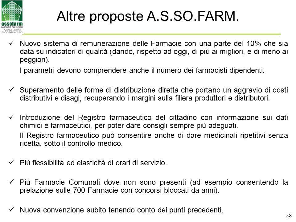 28 Altre proposte A.S.SO.FARM. Nuovo sistema di remunerazione delle Farmacie con una parte del 10% che sia data su indicatori di qualità (dando, rispe