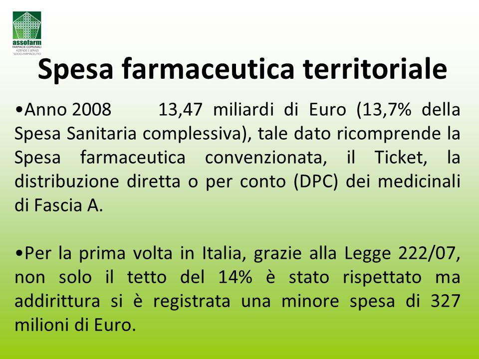 Spesa farmaceutica territoriale Anno 200813,47 miliardi di Euro (13,7% della Spesa Sanitaria complessiva), tale dato ricomprende la Spesa farmaceutica convenzionata, il Ticket, la distribuzione diretta o per conto (DPC) dei medicinali di Fascia A.