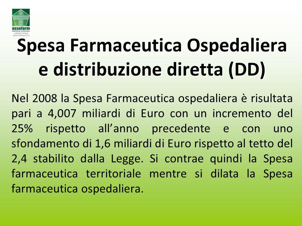 Spesa Farmaceutica Ospedaliera e distribuzione diretta (DD) Nel 2008 la Spesa Farmaceutica ospedaliera è risultata pari a 4,007 miliardi di Euro con un incremento del 25% rispetto all'anno precedente e con uno sfondamento di 1,6 miliardi di Euro rispetto al tetto del 2,4 stabilito dalla Legge.