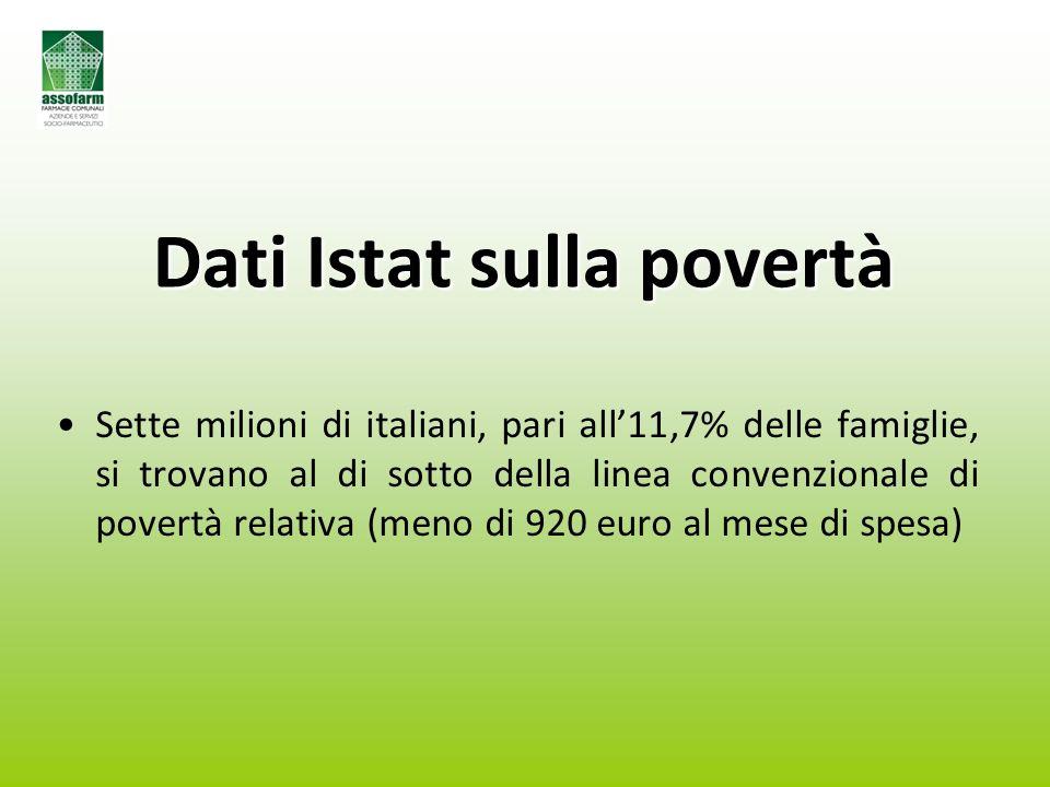 Dati Istat sulla povertà Sette milioni di italiani, pari all'11,7% delle famiglie, si trovano al di sotto della linea convenzionale di povertà relativa (meno di 920 euro al mese di spesa)