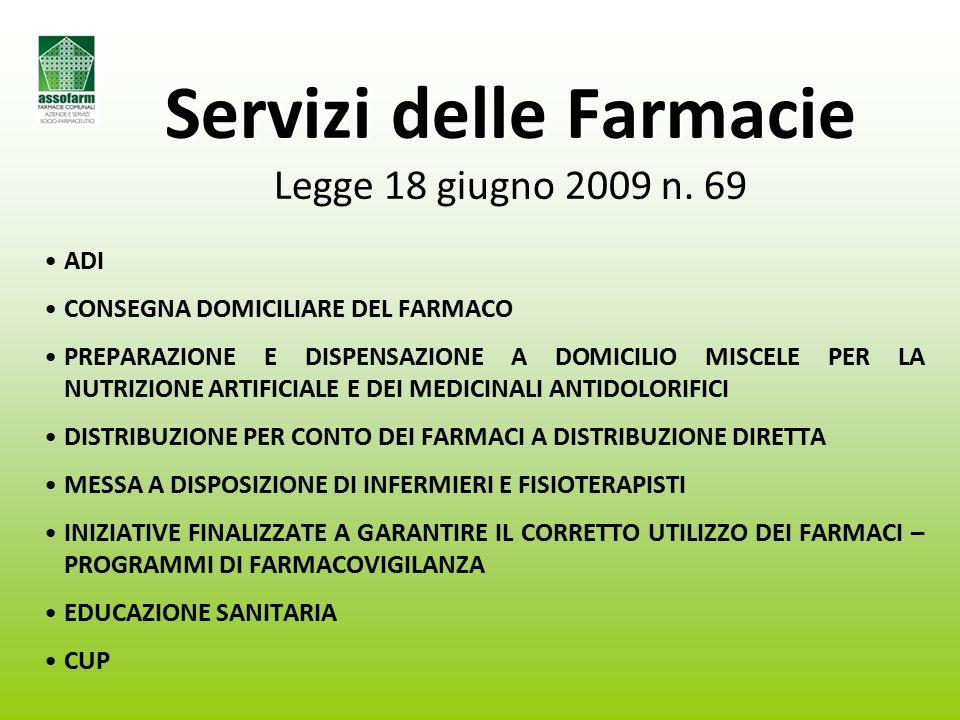 Servizi delle Farmacie Servizi delle Farmacie Legge 18 giugno 2009 n.