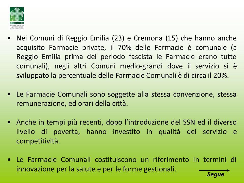 Nei Comuni di Reggio Emilia (23) e Cremona (15) che hanno anche acquisito Farmacie private, il 70% delle Farmacie è comunale (a Reggio Emilia prima del periodo fascista le Farmacie erano tutte comunali), negli altri Comuni medio-grandi dove il servizio si è sviluppato la percentuale delle Farmacie Comunali è di circa il 20%.