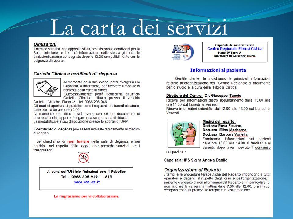 La carta dei servizi