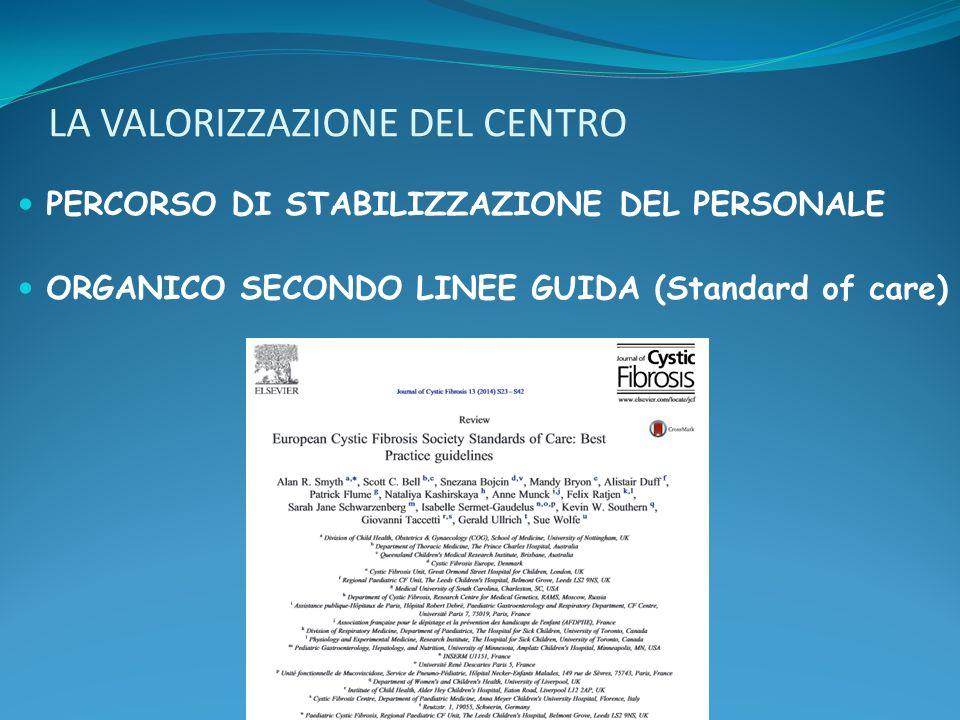LA VALORIZZAZIONE DEL CENTRO PERCORSO DI STABILIZZAZIONE DEL PERSONALE ORGANICO SECONDO LINEE GUIDA (Standard of care)