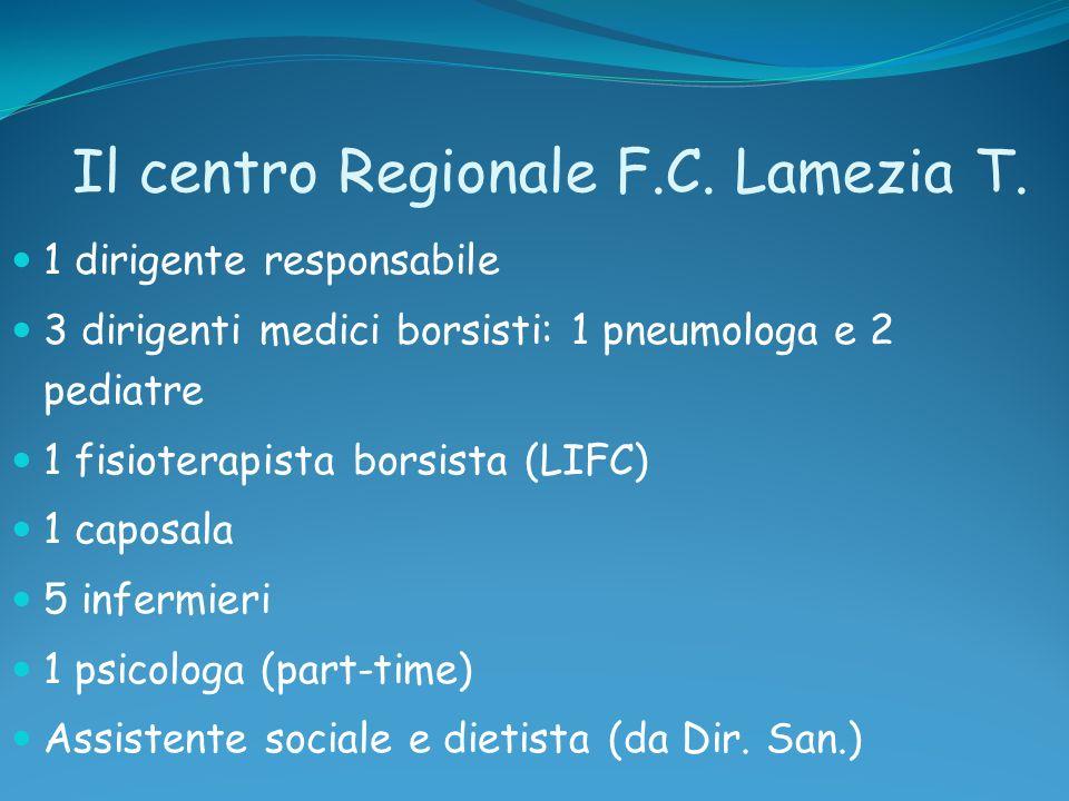 Il centro Regionale F.C. Lamezia T. 1 dirigente responsabile 3 dirigenti medici borsisti: 1 pneumologa e 2 pediatre 1 fisioterapista borsista (LIFC) 1
