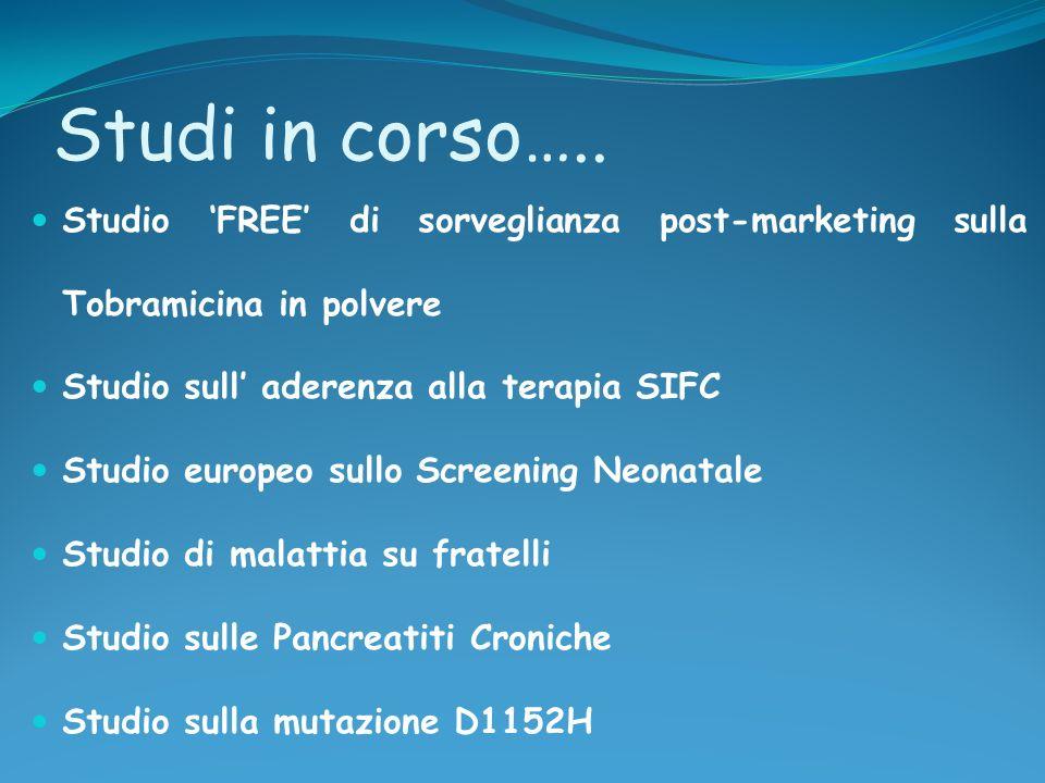 Studi in corso….. Studio 'FREE' di sorveglianza post-marketing sulla Tobramicina in polvere Studio sull' aderenza alla terapia SIFC Studio europeo sul