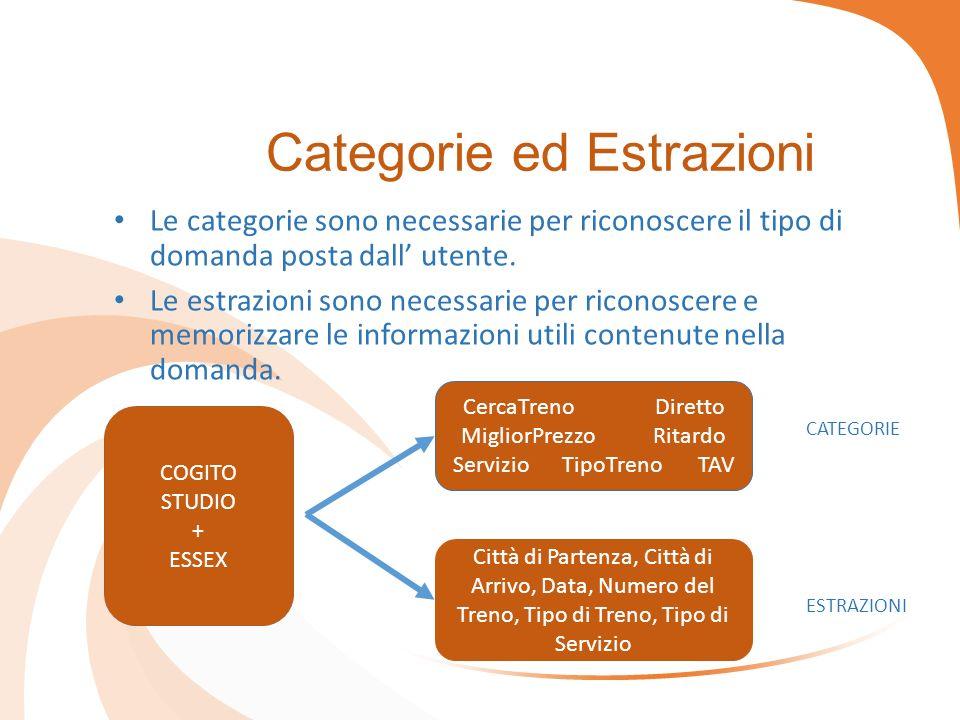 Categorie ed Estrazioni Le categorie sono necessarie per riconoscere il tipo di domanda posta dall' utente. Le estrazioni sono necessarie per riconosc