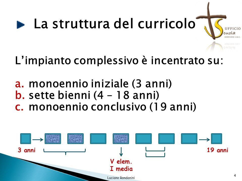 L'impianto complessivo è incentrato su: a.monoennio iniziale (3 anni) b.sette bienni (4 – 18 anni) c.monoennio conclusivo (19 anni) La struttura del curricolo 3 anni19 anni V elem.