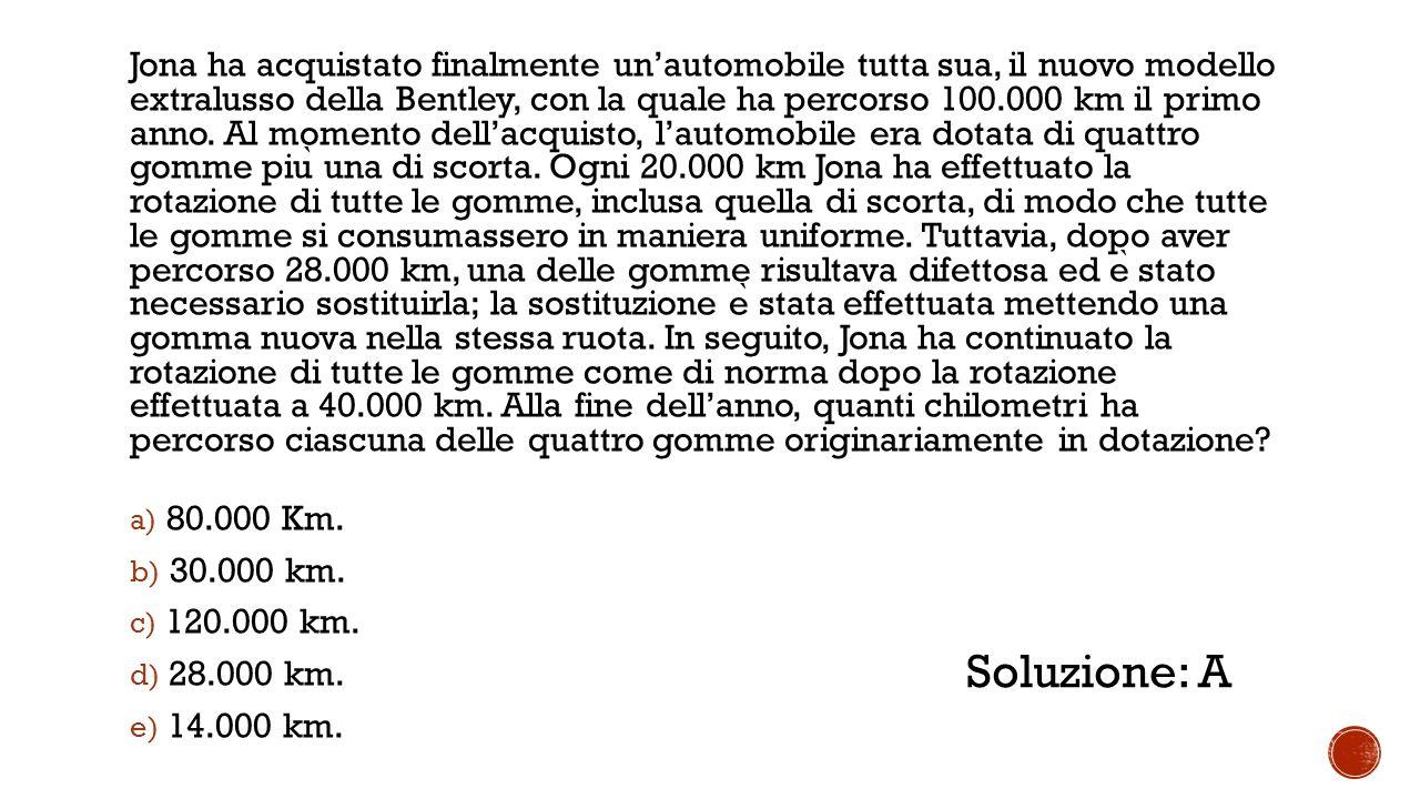 Jona ha acquistato finalmente un'automobile tutta sua, il nuovo modello extralusso della Bentley, con la quale ha percorso 100.000 km il primo anno.