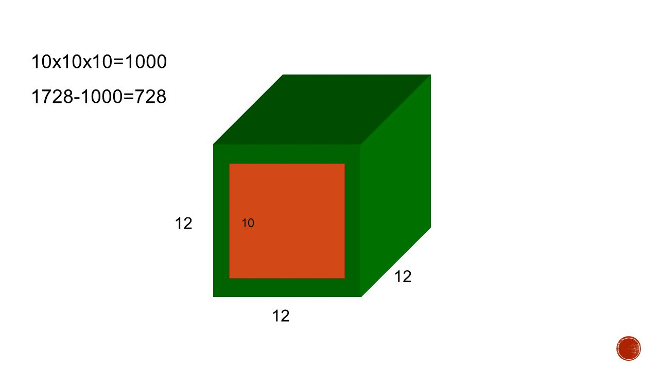 12 10x10x10=1000 1728-1000=728 10