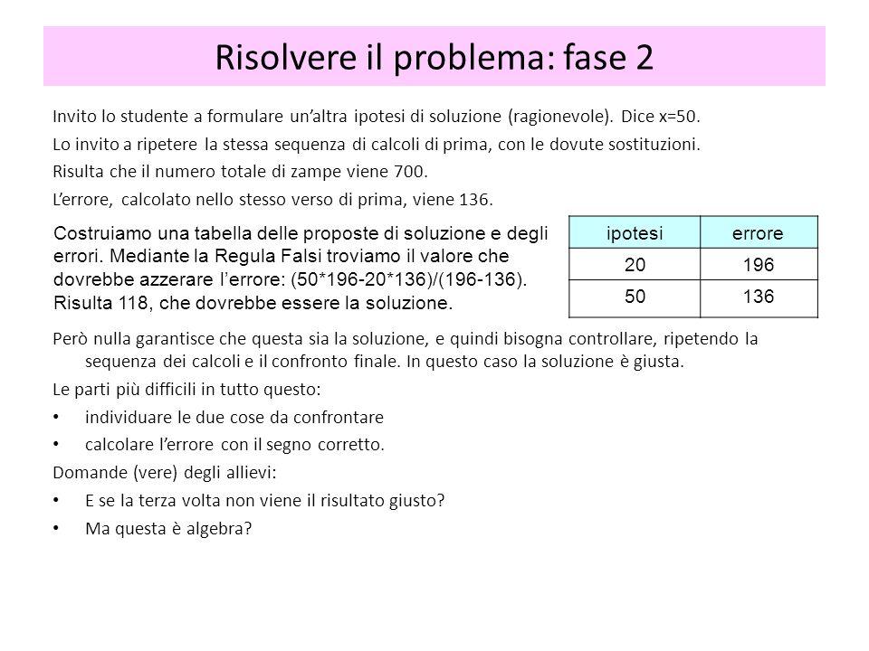 Invito lo studente a formulare un'altra ipotesi di soluzione (ragionevole). Dice x=50. Lo invito a ripetere la stessa sequenza di calcoli di prima, co