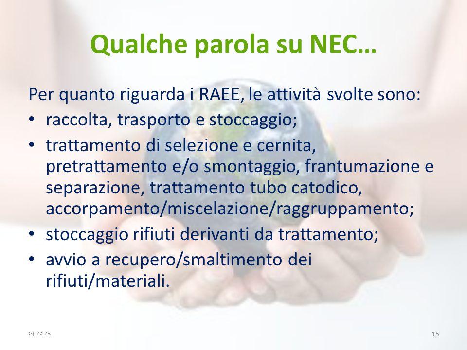 Qualche parola su NEC… Per quanto riguarda i RAEE, le attività svolte sono: raccolta, trasporto e stoccaggio; trattamento di selezione e cernita, pret