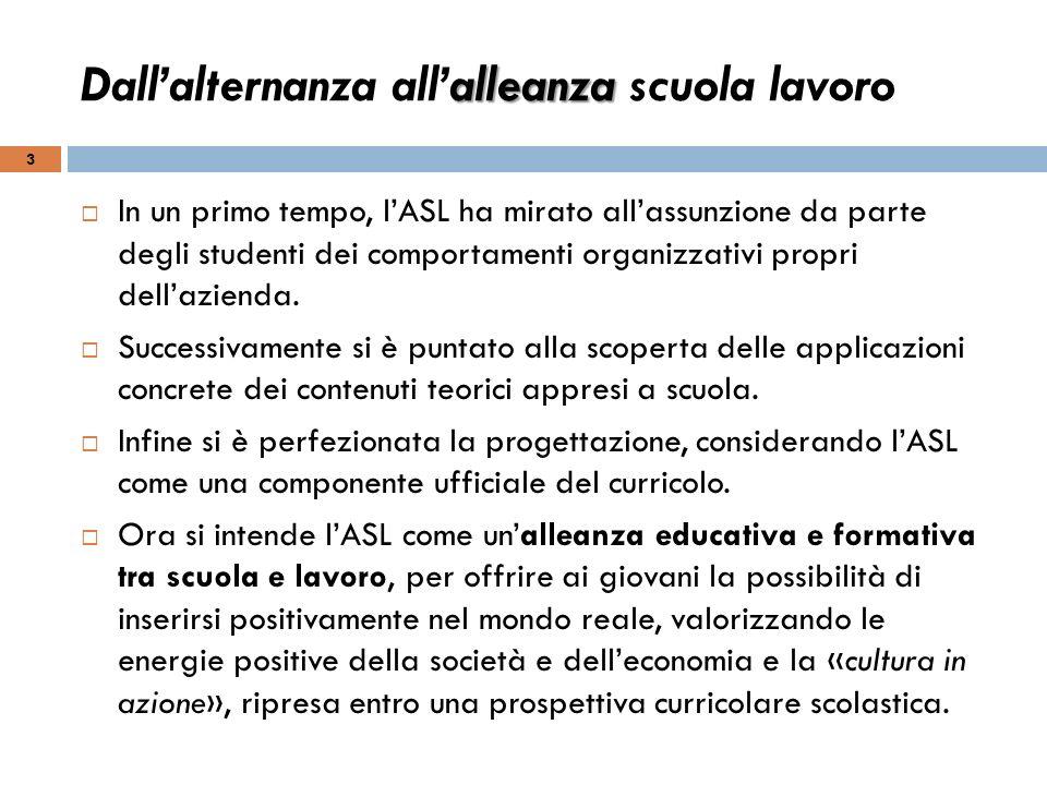 alleanza Dall'alternanza all'alleanza scuola lavoro  In un primo tempo, l'ASL ha mirato all'assunzione da parte degli studenti dei comportamenti organizzativi propri dell'azienda.