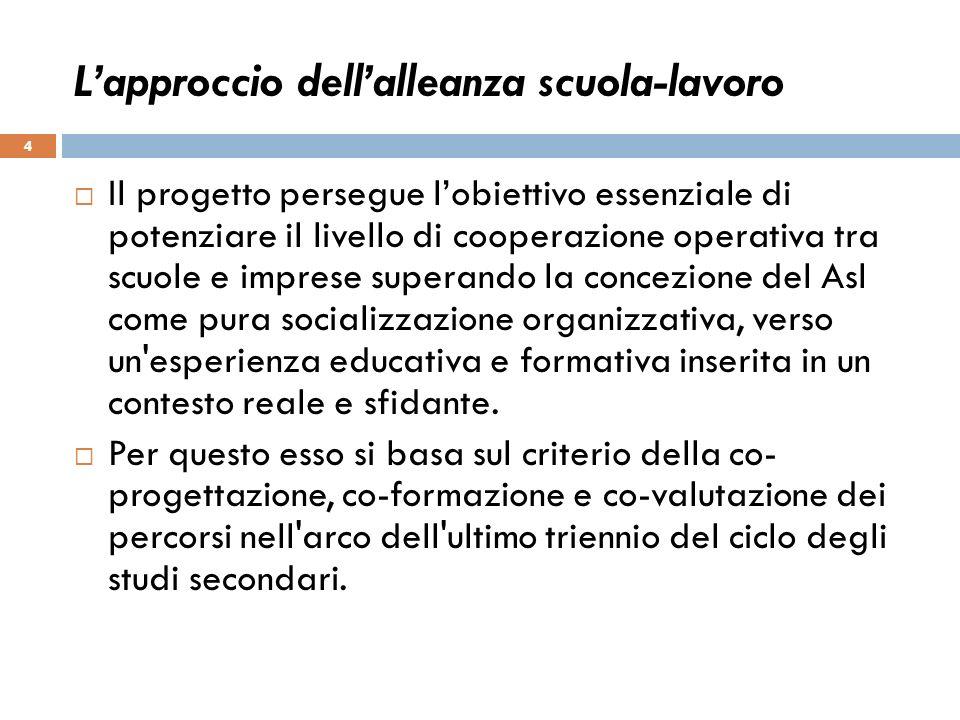L'approccio dell'alleanza scuola-lavoro 4  Il progetto persegue l'obiettivo essenziale di potenziare il livello di cooperazione operativa tra scuole e imprese superando la concezione del Asl come pura socializzazione organizzativa, verso un esperienza educativa e formativa inserita in un contesto reale e sfidante.