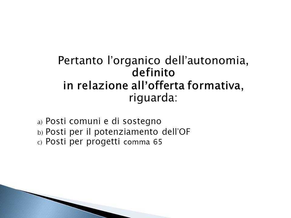 Pertanto l'organico dell'autonomia, definito in relazione all'offerta formativa, riguarda: a) Posti comuni e di sostegno b) Posti per il potenziamento