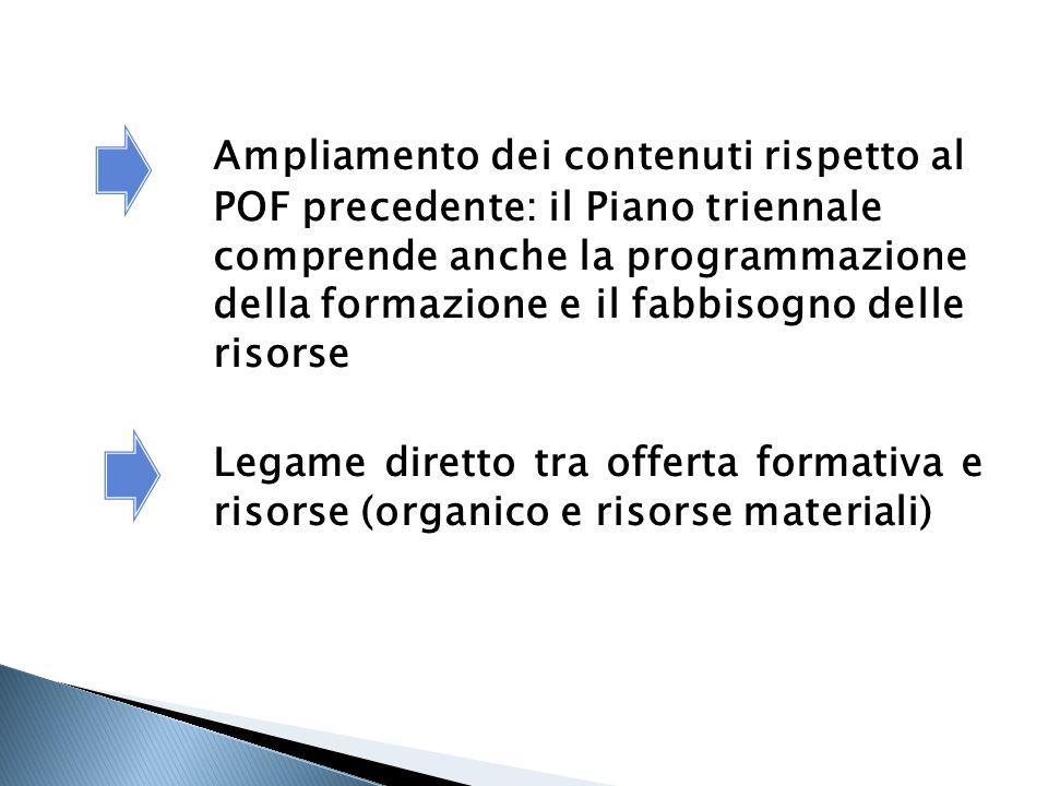 Ampliamento dei contenuti rispetto al POF precedente: il Piano triennale comprende anche la programmazione della formazione e il fabbisogno delle riso